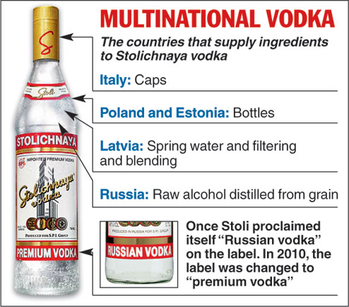 Russian Roulette:  the shot (of vodka) heard 'round the world